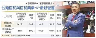 台灣百和、百和-KY 前三季賺翻
