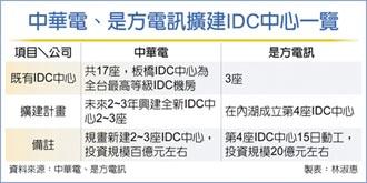 三年闢三座 中華電百億建IDC機房
