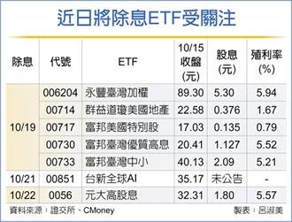 4檔ETF本周除息 殖利率衝5%