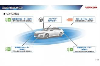 Honda 全方位安全駕駛輔助系統「Honda SENSING 360」亮相、2022 年率先登陸中國