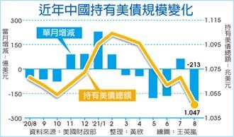 中國8月大賣美債213億美元