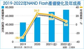 明年NAND Flash進入跌價週期