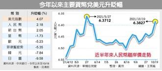 最強亞幣 人民幣升破6.4元