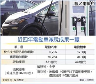 電動車免貨物稅 展延四年有譜