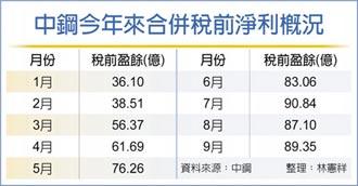 中鋼 9月獲利超亮眼