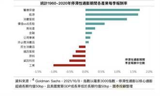 若出現停滯性通膨 三大產業股價表現最佳