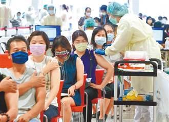 第12期疫苗明開打!北市第一劑覆蓋率達77.8%