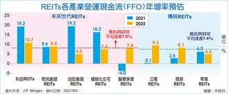 物流倉儲需求旺 未來世代REITs受惠