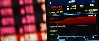 第四季是否有旺季效應 影響台股大盤