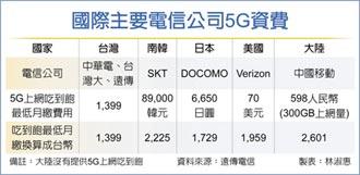 NCC促5G降價 業者:已夠便宜