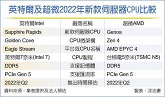 BMC晶片 未來一年恐缺貨