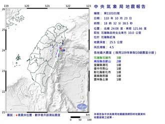 地牛翻身!花蓮地震規模4.5最大震度3級