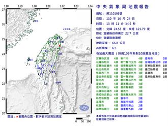 規模6.5今年最大震 未來3天不排除規模4以上餘震