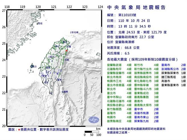 宜蘭連兩震!6.5強震又5.4餘震 全台狂晃2分鐘