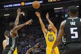 NBA》柯瑞手感差仍轟27分 勇士退國王開季3連勝