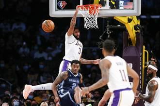 NBA》安森尼搶當救世主 湖人驚險擊倒灰熊摘首勝