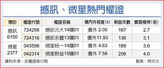 台灣權王-比特幣延燒 撼訊微星權證熱