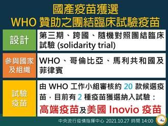 高端疫苗獲選WHO贊助之團結臨床試驗疫苗