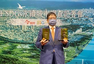 永續城市大調查 新竹縣非六都經濟力第一
