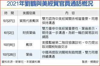 刘鹤、叶伦再通话 新一轮谈判近了